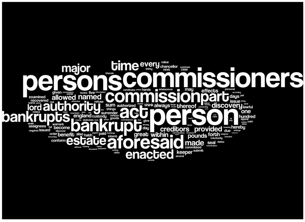 Wordle of 1705 Act to prevent fraudulent bankrupts