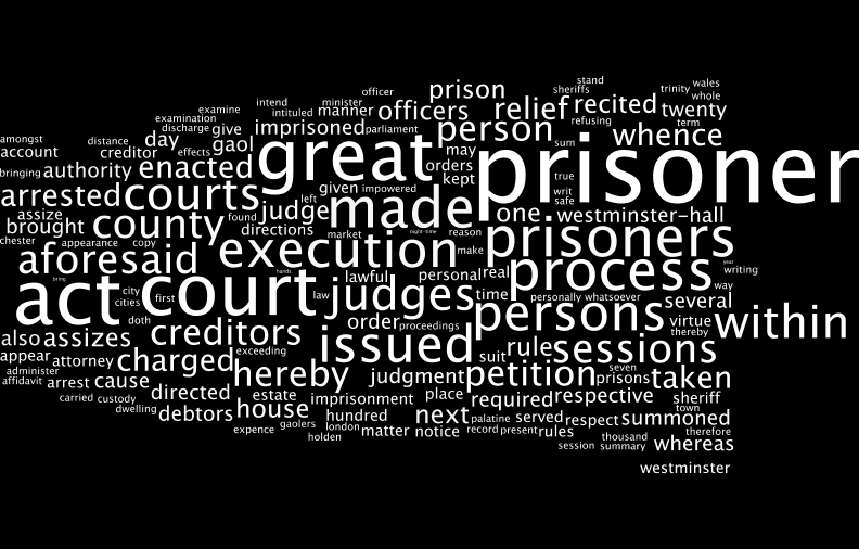 Wordle of 1730 act to explain 1729 relief act