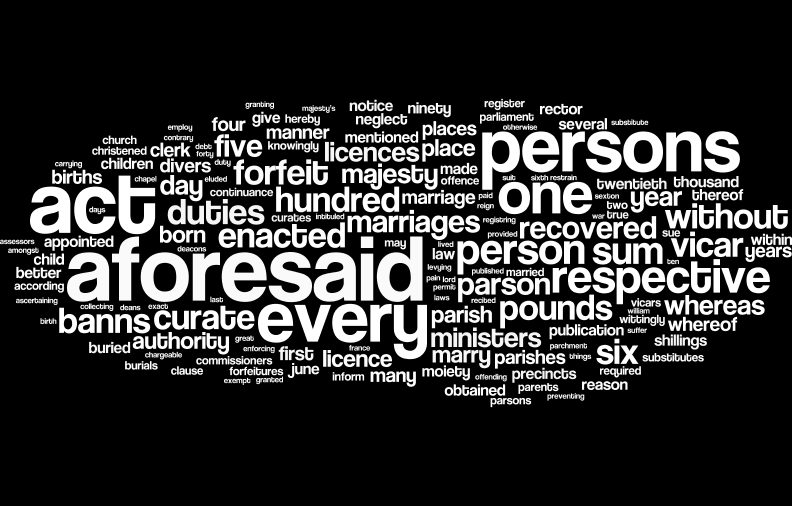 Wordle of 1696 Marriage Act